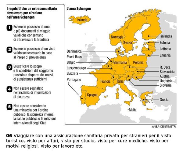 Document moved for Permesso di soggiorno schengen